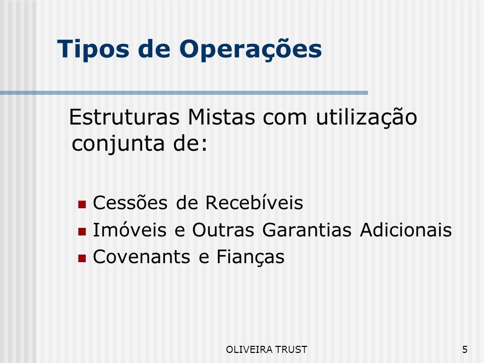 Tipos de Operações Estruturas Mistas com utilização conjunta de: