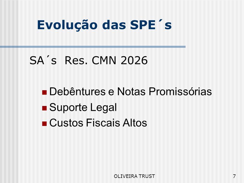 Evolução das SPE´s SA´s Res. CMN 2026 Debêntures e Notas Promissórias