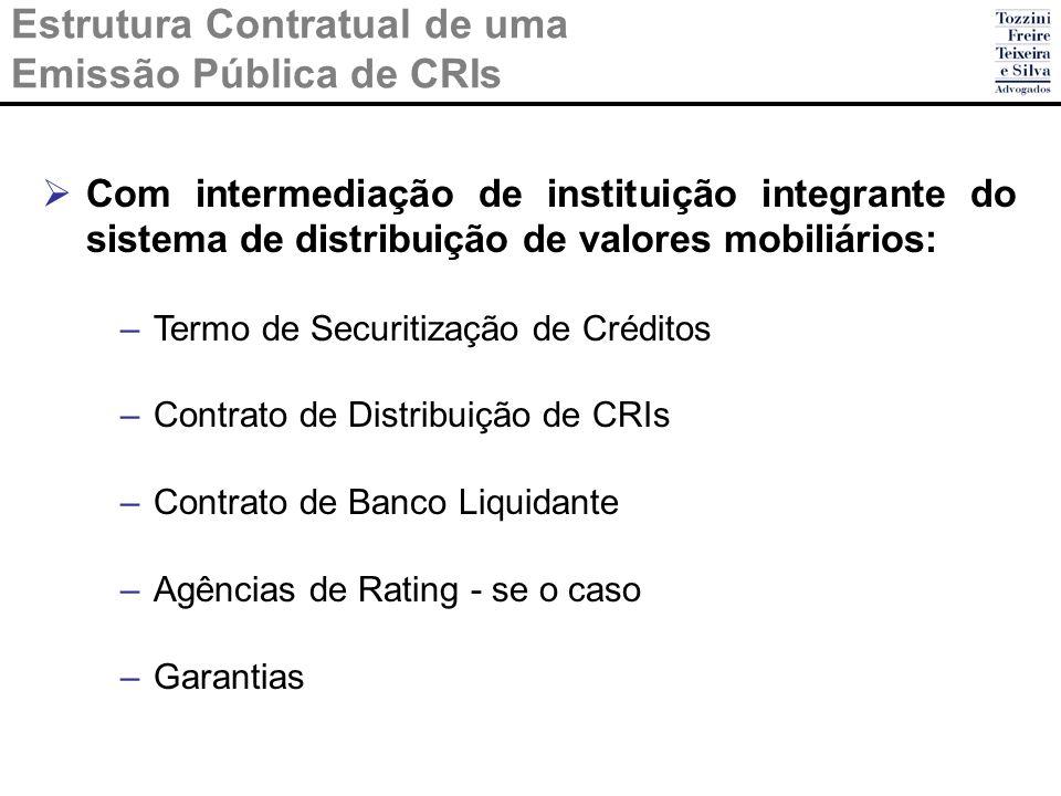 Estrutura Contratual de uma Emissão Pública de CRIs