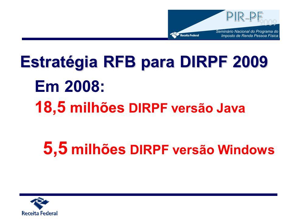 Estratégia RFB para DIRPF 2009 Em 2008: 18,5 milhões DIRPF versão Java