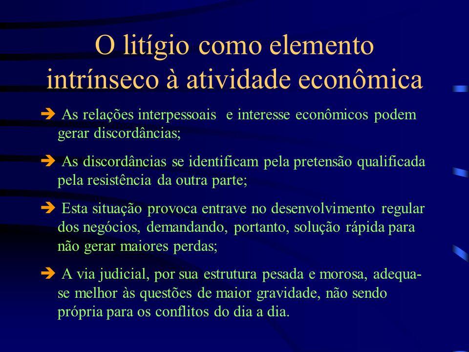 O litígio como elemento intrínseco à atividade econômica