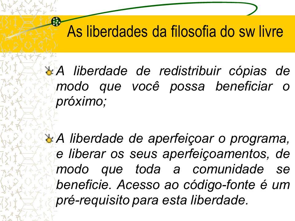 As liberdades da filosofia do sw livre