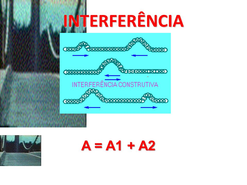 INTERFERÊNCIA A = A1 + A2