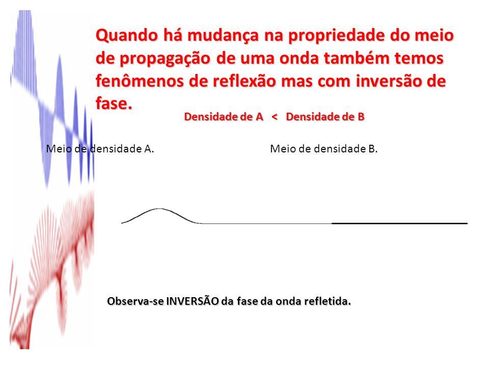 Quando há mudança na propriedade do meio de propagação de uma onda também temos fenômenos de reflexão mas com inversão de fase.