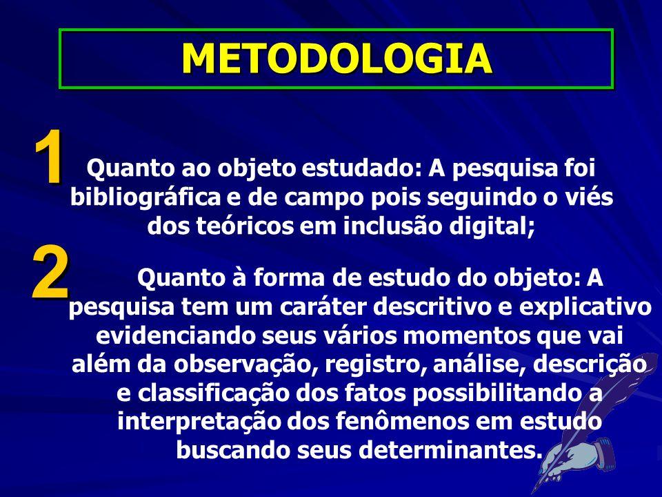 METODOLOGIA 1. Quanto ao objeto estudado: A pesquisa foi bibliográfica e de campo pois seguindo o viés dos teóricos em inclusão digital;
