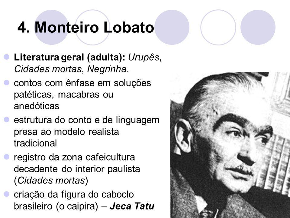 4. Monteiro Lobato Literatura geral (adulta): Urupês, Cidades mortas, Negrinha. contos com ênfase em soluções patéticas, macabras ou anedóticas.