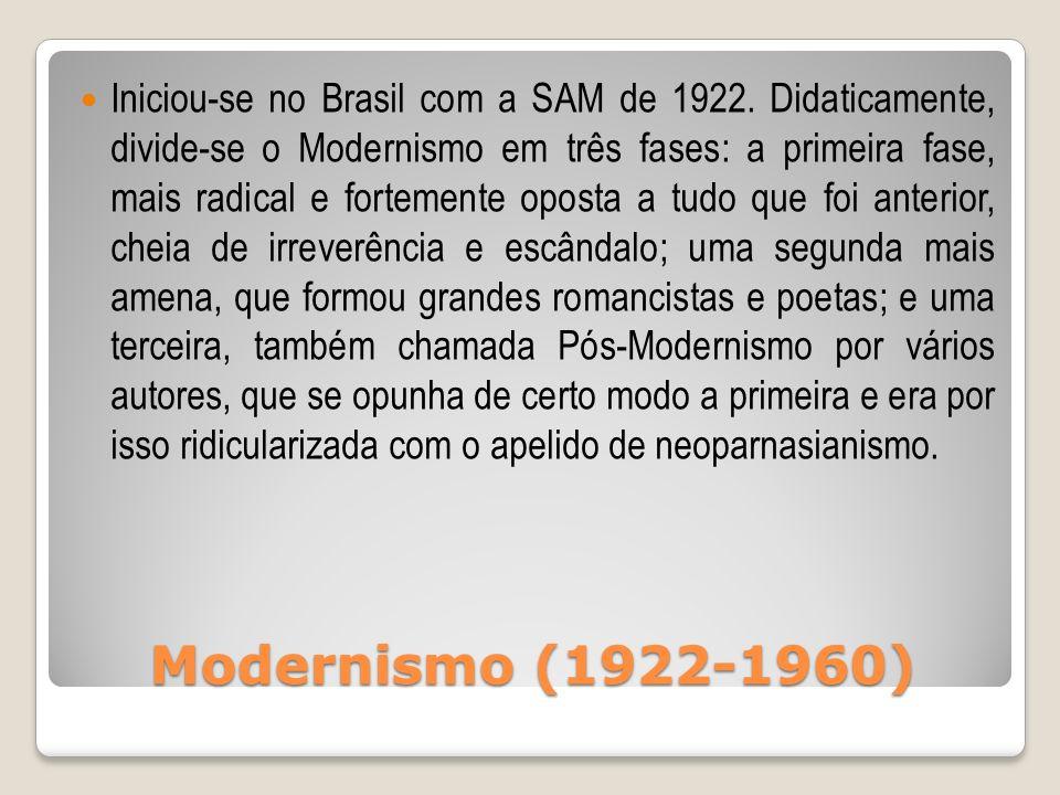 Iniciou-se no Brasil com a SAM de 1922