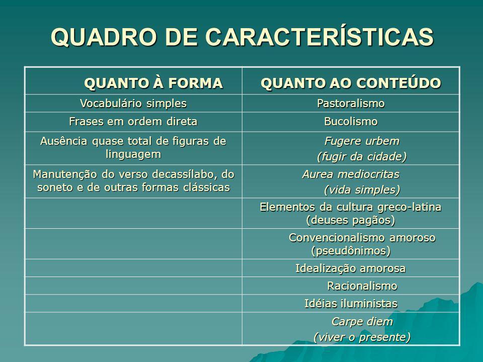 QUADRO DE CARACTERÍSTICAS