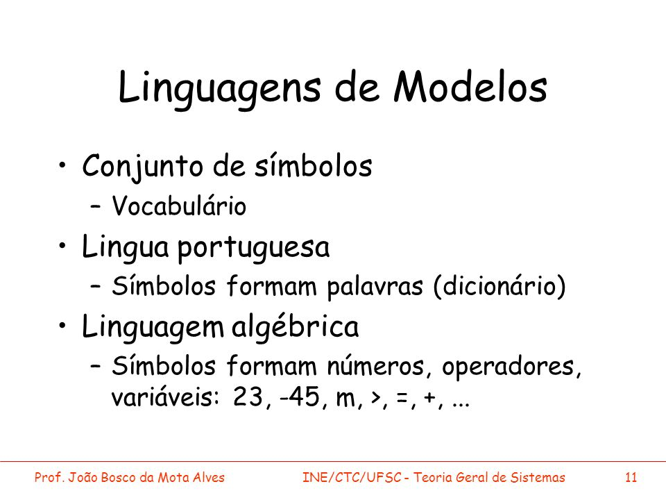 Linguagens de Modelos Conjunto de símbolos Lingua portuguesa
