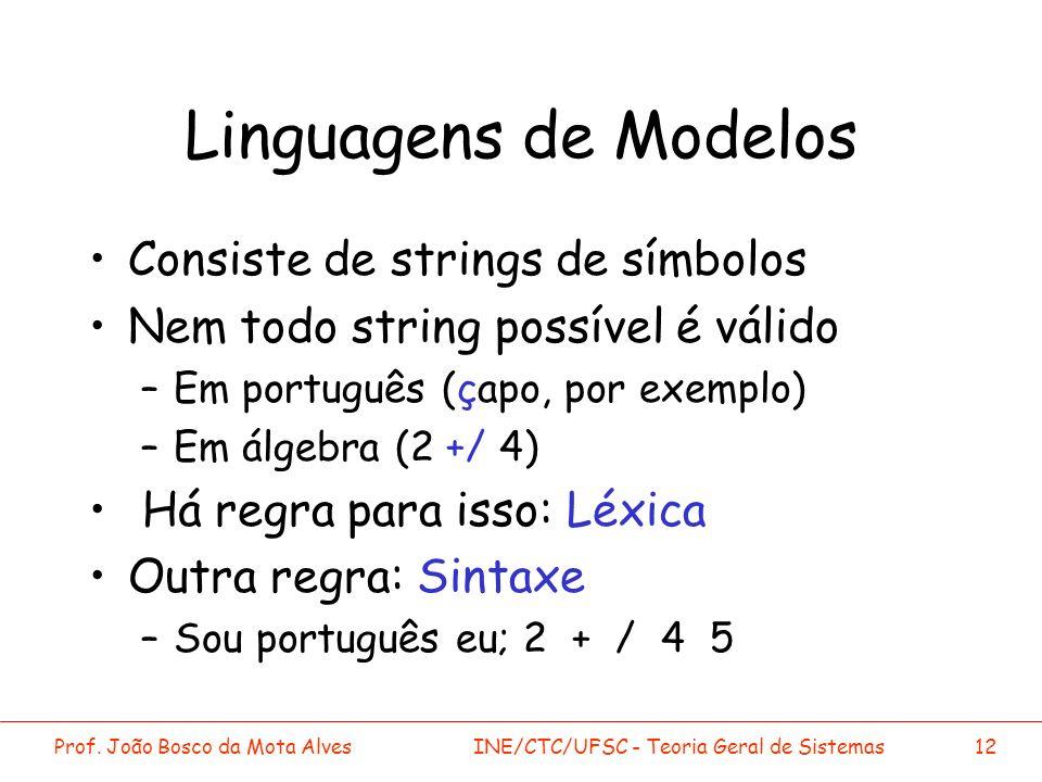 Linguagens de Modelos Consiste de strings de símbolos