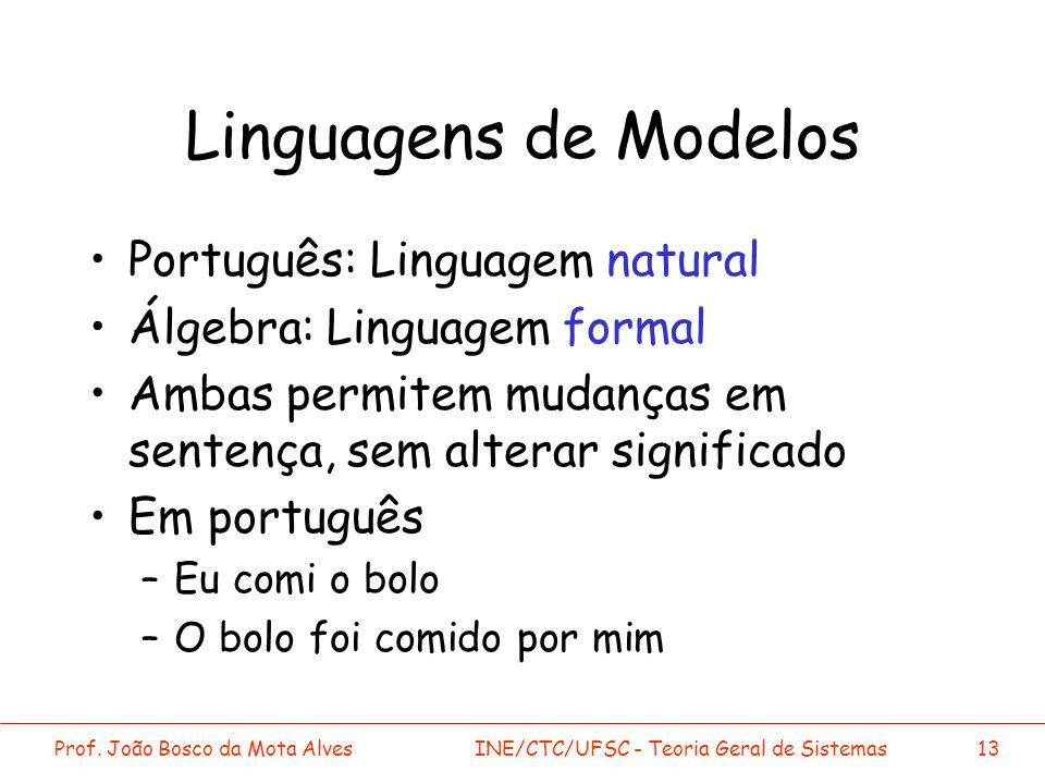 Linguagens de Modelos Português: Linguagem natural