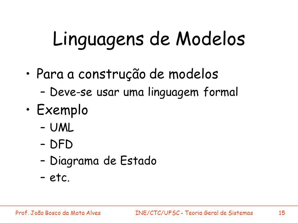 Linguagens de Modelos Para a construção de modelos Exemplo