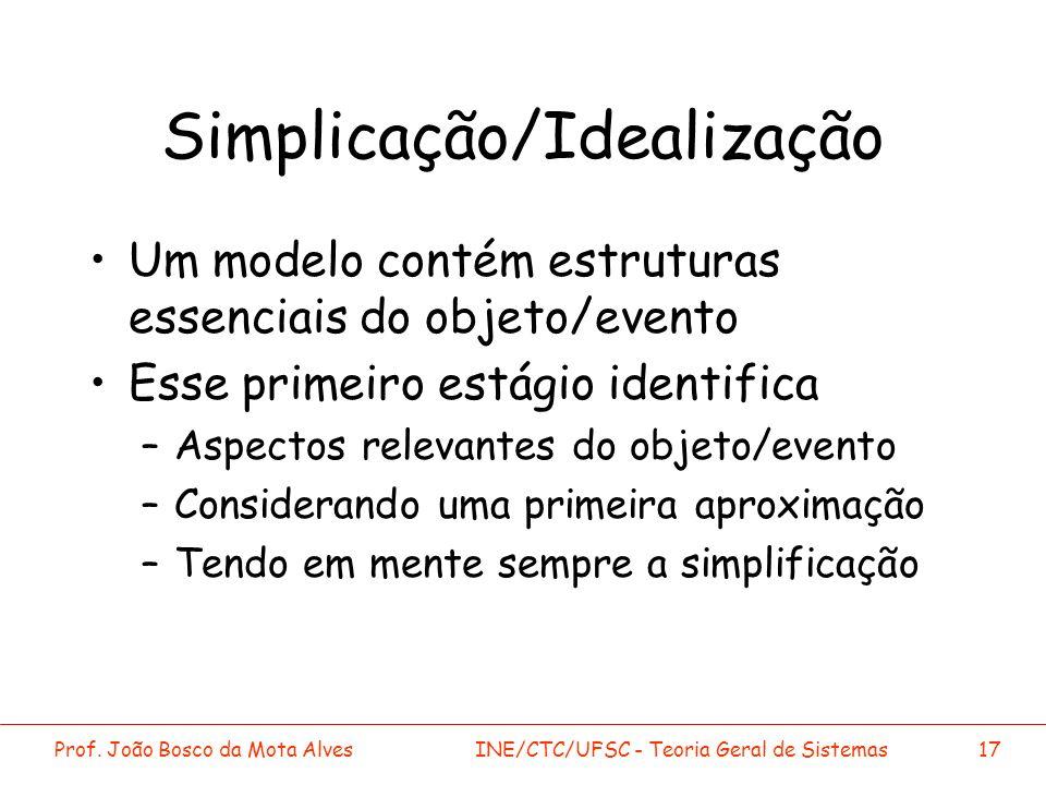 Simplicação/Idealização