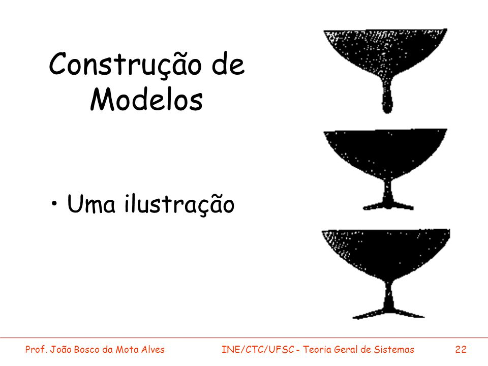 Construção de Modelos Uma ilustração Prof. João Bosco da Mota Alves
