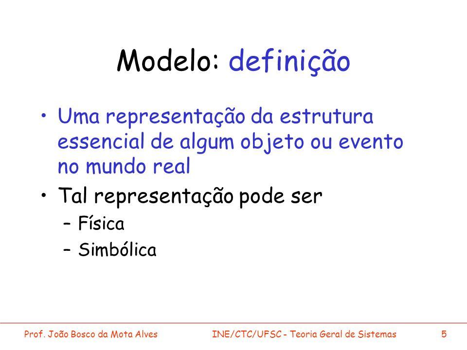 Modelo: definição Uma representação da estrutura essencial de algum objeto ou evento no mundo real.