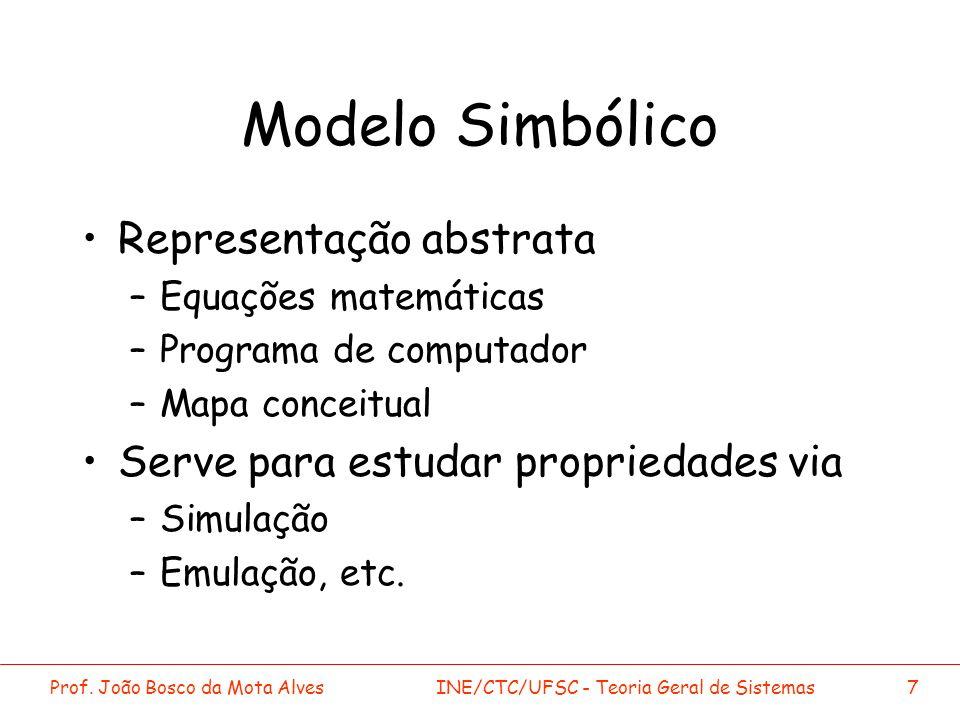Modelo Simbólico Representação abstrata