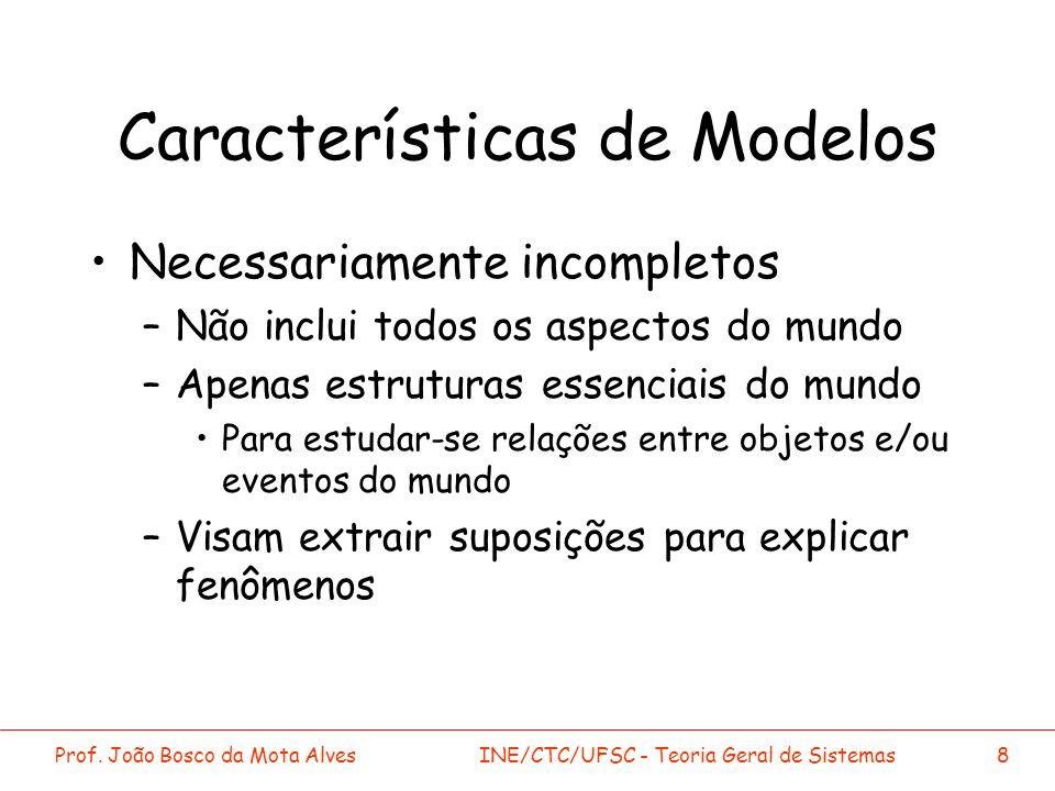 Características de Modelos