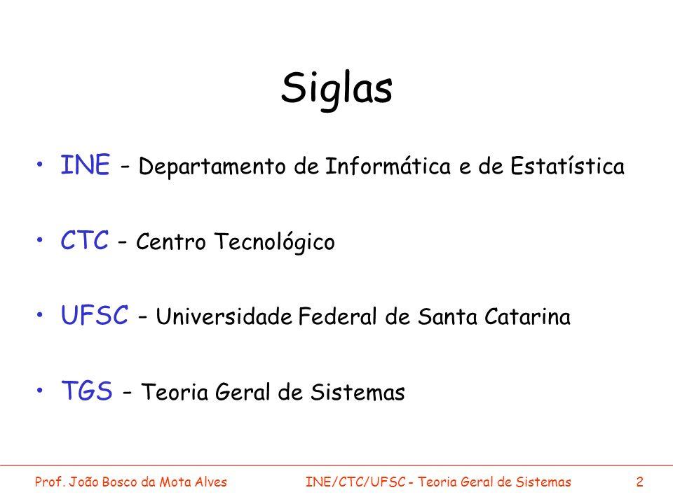 Siglas INE - Departamento de Informática e de Estatística
