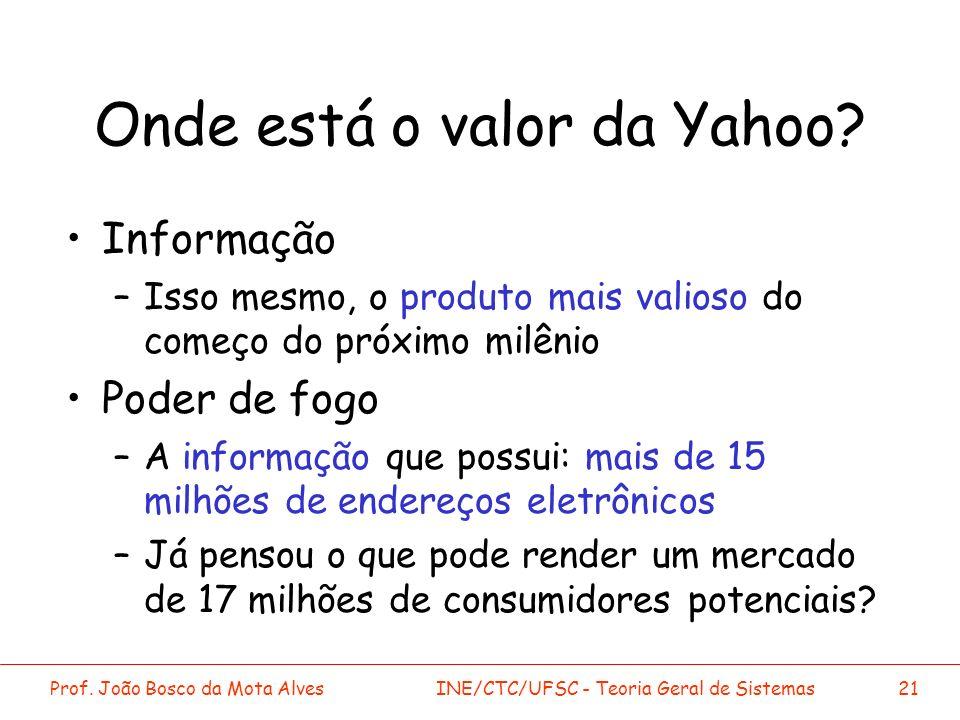 Onde está o valor da Yahoo