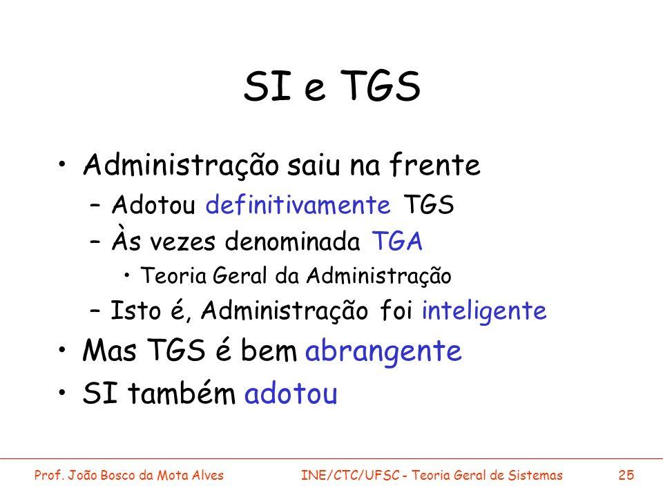 SI e TGS Administração saiu na frente Mas TGS é bem abrangente
