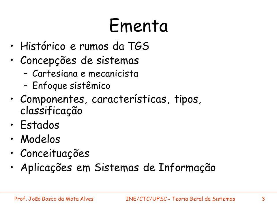 Ementa Histórico e rumos da TGS Concepções de sistemas