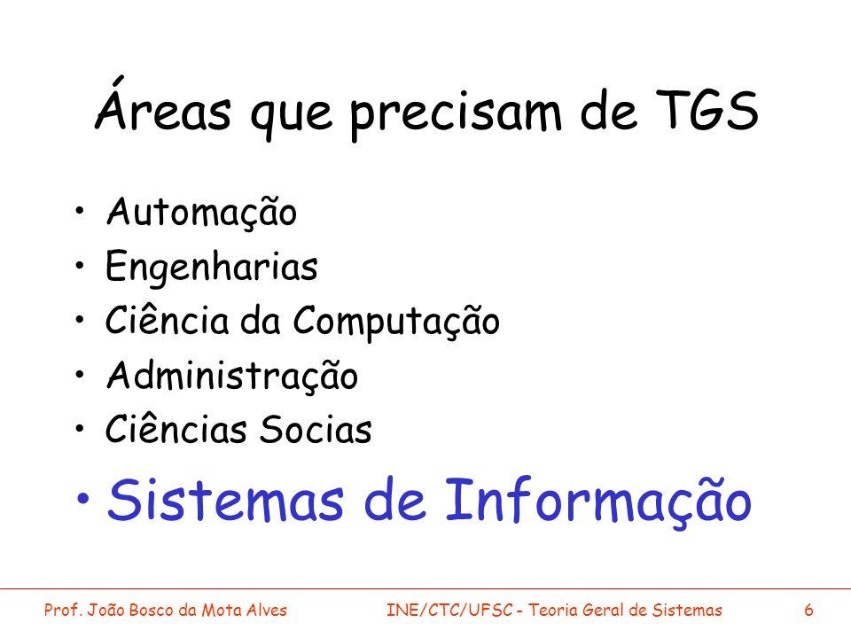 Áreas que precisam de TGS