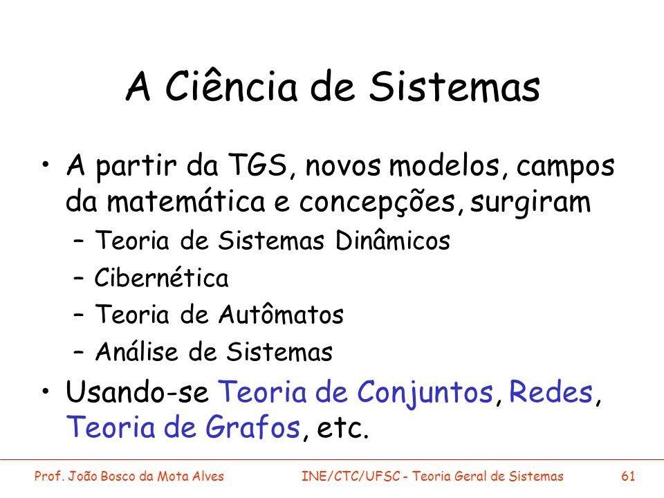 A Ciência de Sistemas A partir da TGS, novos modelos, campos da matemática e concepções, surgiram. Teoria de Sistemas Dinâmicos.