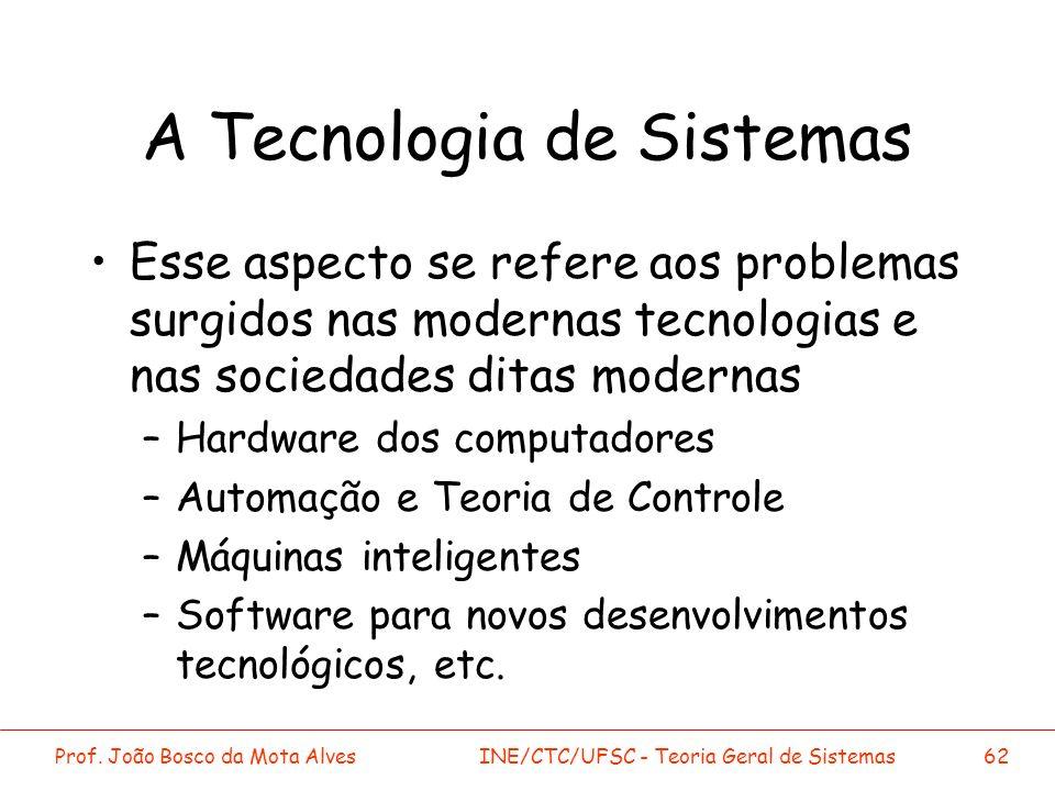 A Tecnologia de Sistemas