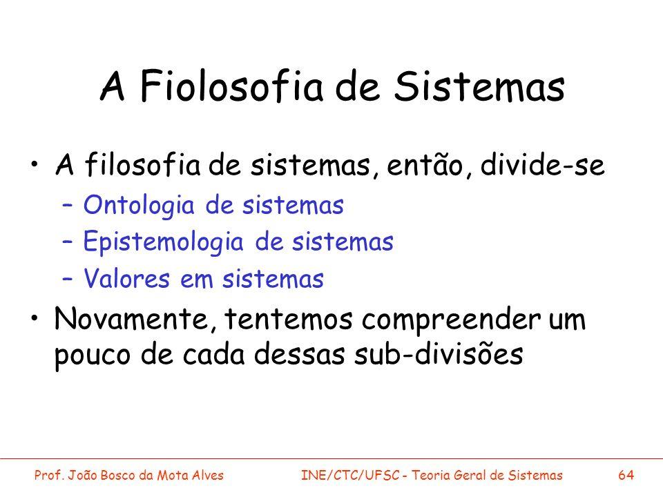 A Fiolosofia de Sistemas