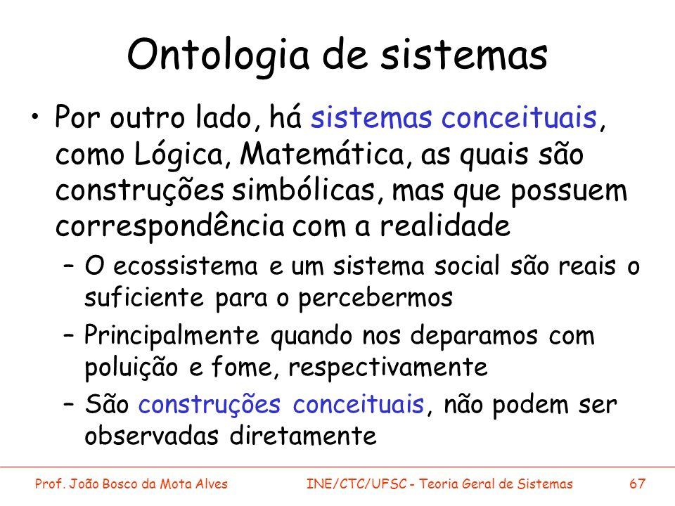 Ontologia de sistemas
