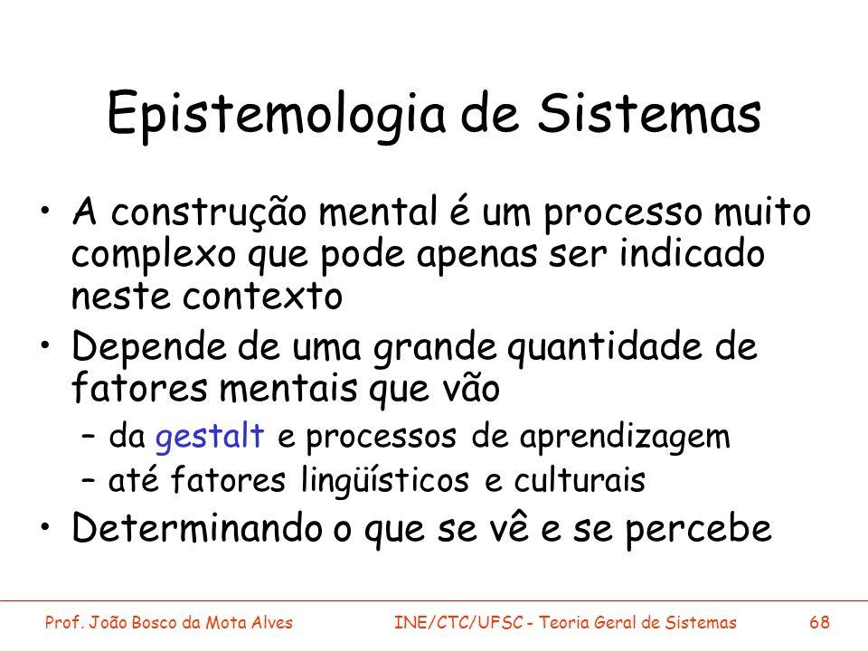 Epistemologia de Sistemas