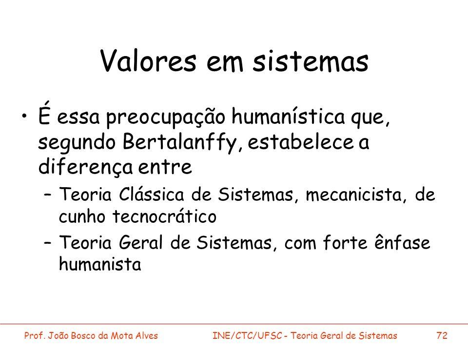 Valores em sistemas É essa preocupação humanística que, segundo Bertalanffy, estabelece a diferença entre.