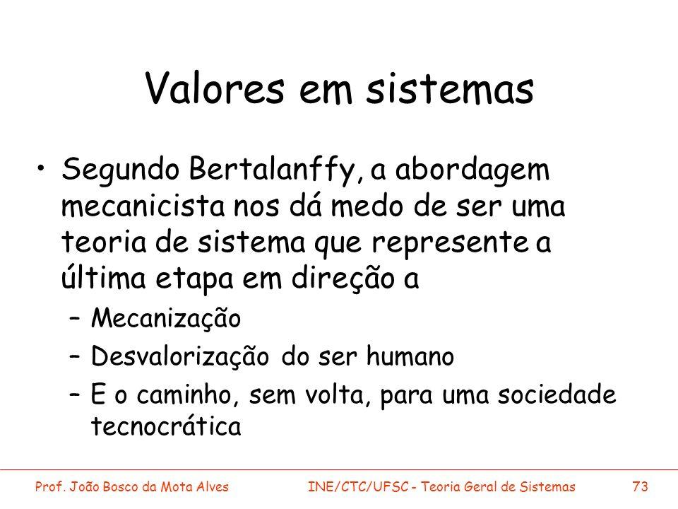 Valores em sistemas Segundo Bertalanffy, a abordagem mecanicista nos dá medo de ser uma teoria de sistema que represente a última etapa em direção a.