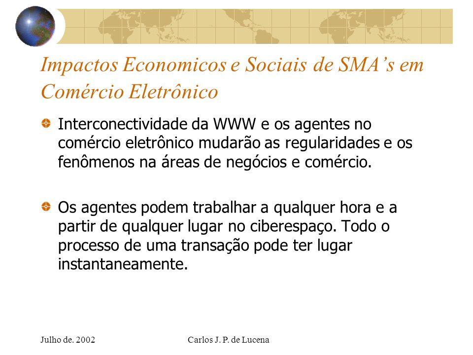 Impactos Economicos e Sociais de SMA's em Comércio Eletrônico