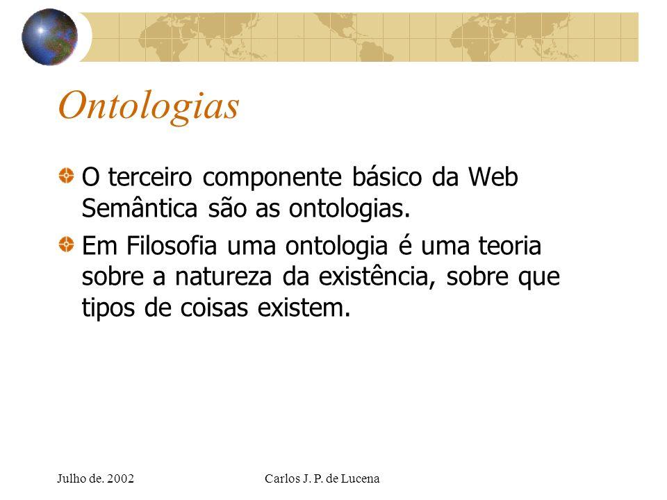 Ontologias O terceiro componente básico da Web Semântica são as ontologias.