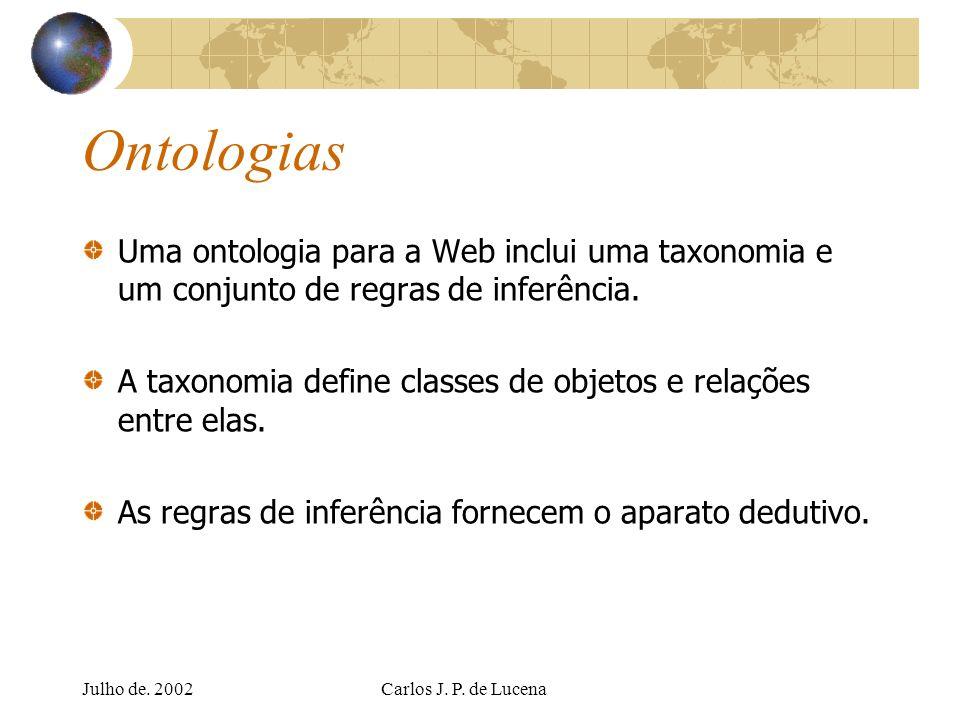 Ontologias Uma ontologia para a Web inclui uma taxonomia e um conjunto de regras de inferência.