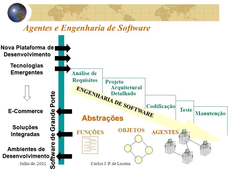 Agentes e Engenharia de Software