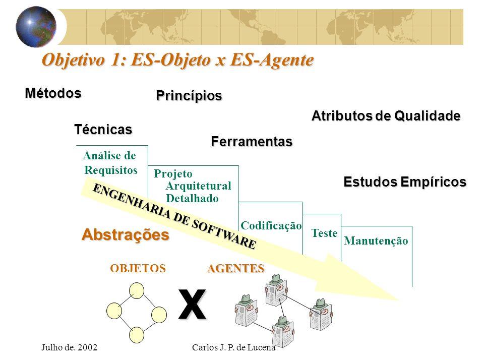 Objetivo 1: ES-Objeto x ES-Agente