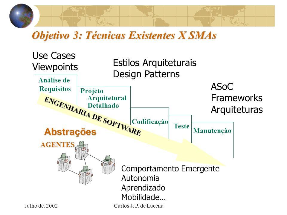 Objetivo 3: Técnicas Existentes X SMAs