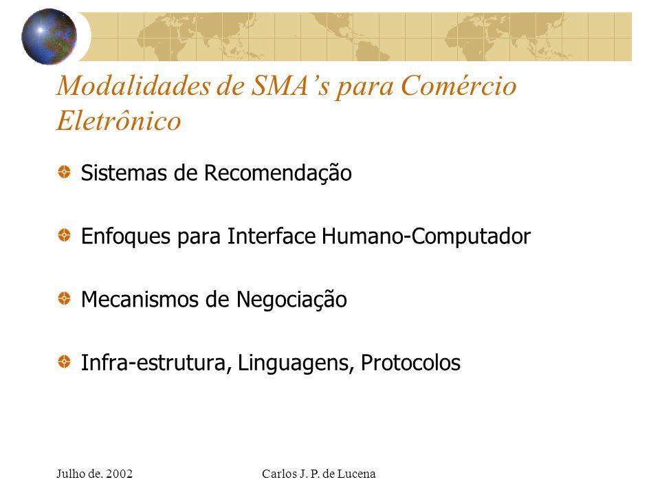 Modalidades de SMA's para Comércio Eletrônico