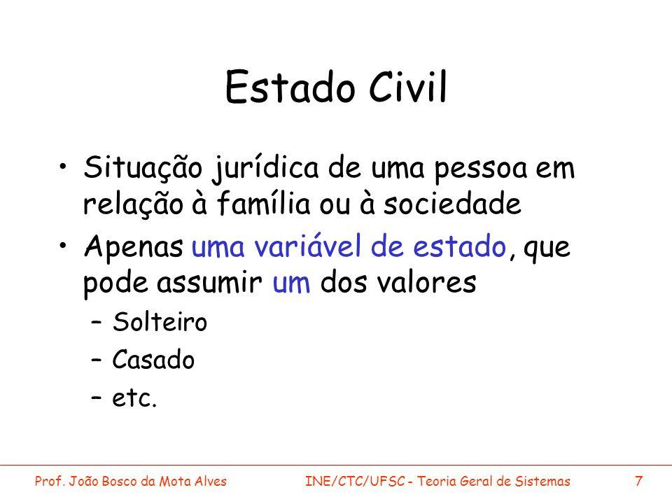 Estado Civil Situação jurídica de uma pessoa em relação à família ou à sociedade. Apenas uma variável de estado, que pode assumir um dos valores.