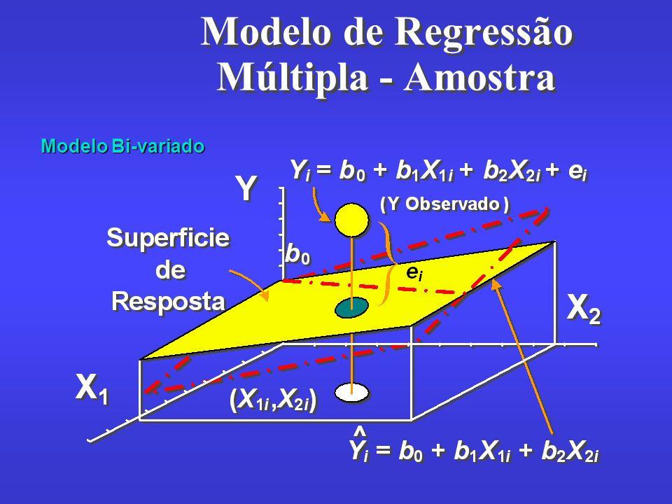 Modelo de Regressão Múltipla - Amostra