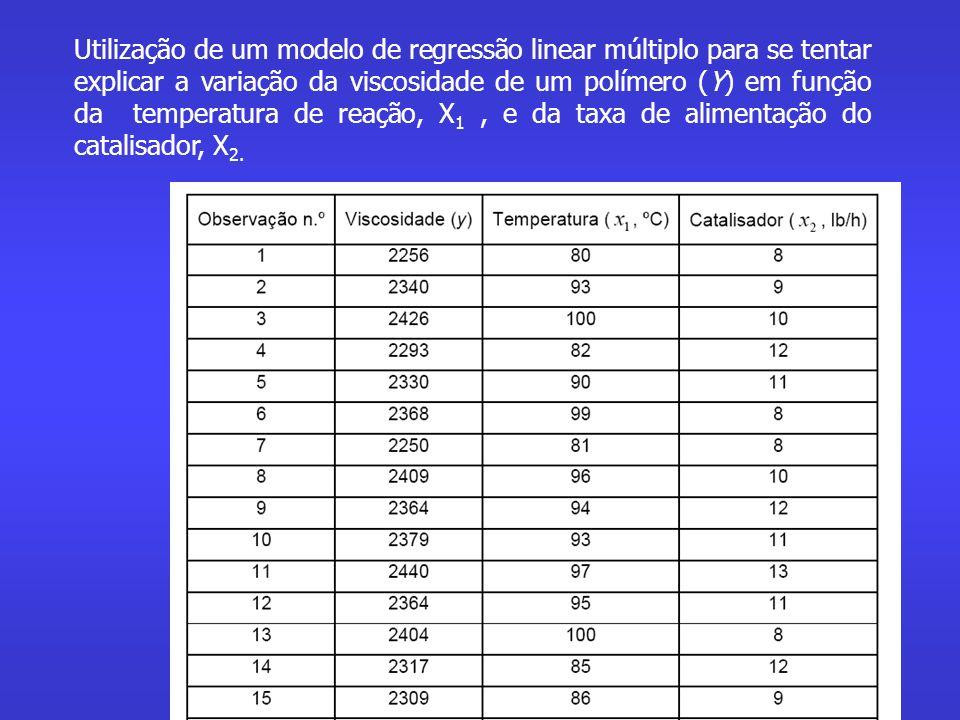 Utilização de um modelo de regressão linear múltiplo para se tentar explicar a variação da viscosidade de um polímero (Y) em função da temperatura de reação, X1 , e da taxa de alimentação do catalisador, X2.