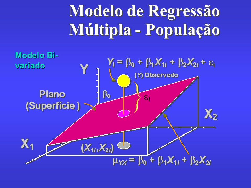 Modelo de Regressão Múltipla - População