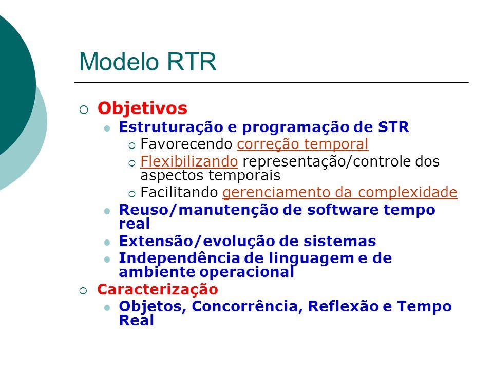 Modelo RTR Objetivos Estruturação e programação de STR