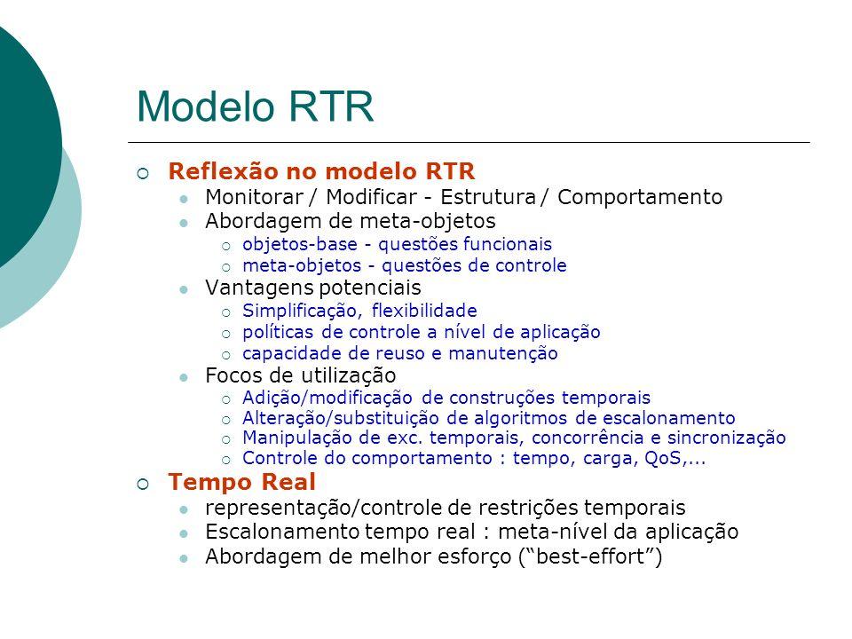 Modelo RTR Reflexão no modelo RTR Tempo Real
