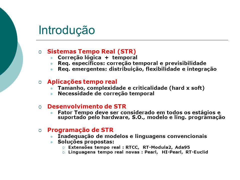 Introdução Sistemas Tempo Real (STR) Aplicações tempo real