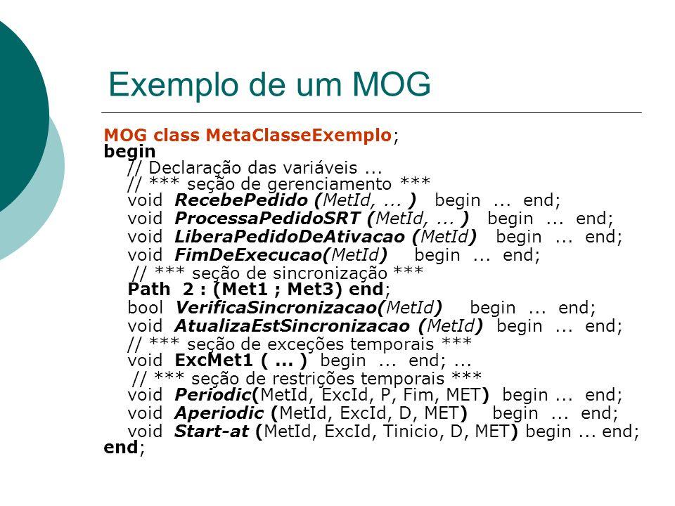 Exemplo de um MOG MOG class MetaClasseExemplo; begin