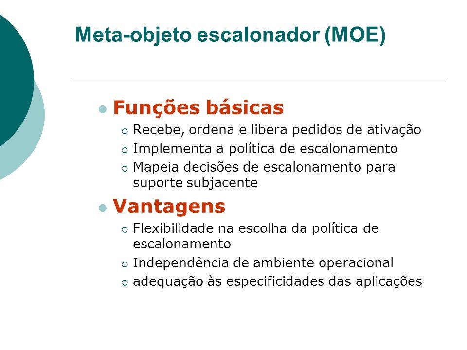 Meta-objeto escalonador (MOE)
