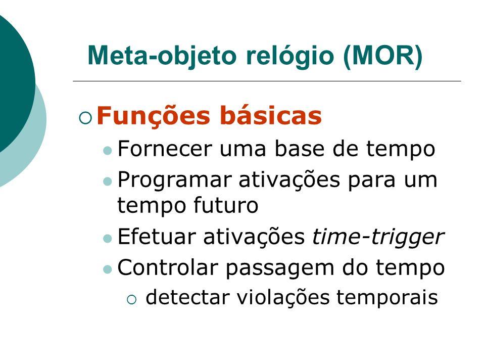 Meta-objeto relógio (MOR)